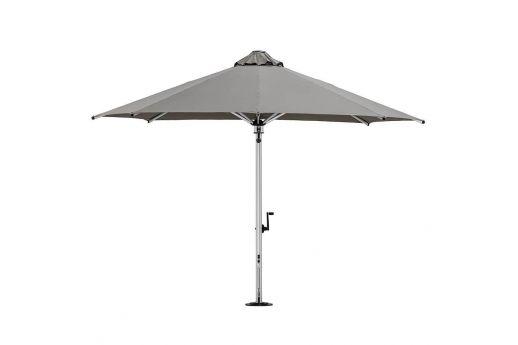 Umbrella - Categories